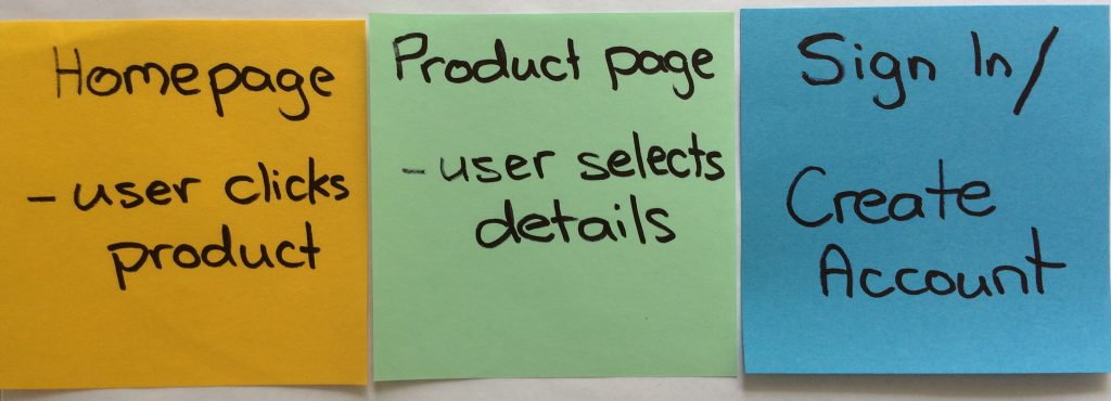 example user journey to sign in